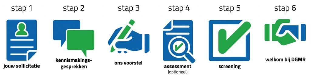 Sollicitatieproces bij DGMR in stappen
