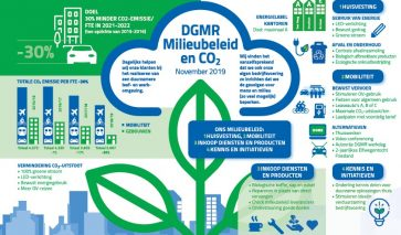 Factsheet Milieubeleid en CO2-prestatie bij DGMR laat minder CO2-uitstoot zien