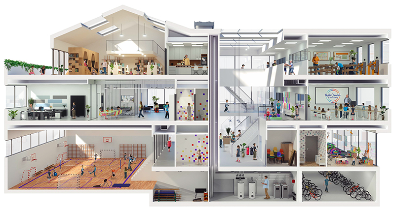 Illustratie bij ideale school: balans tussen leerprestatie en energieprestatie